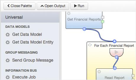 Integration Platform as a Service - Data Driven Design